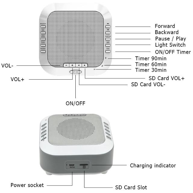 5 Sound Sleep Machine - Features